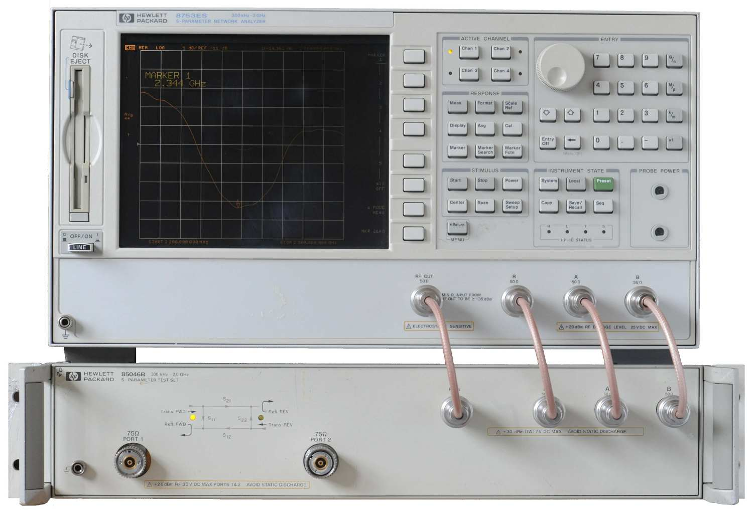 A vector network analyzer (VNA)